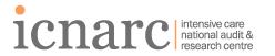 ICNARC